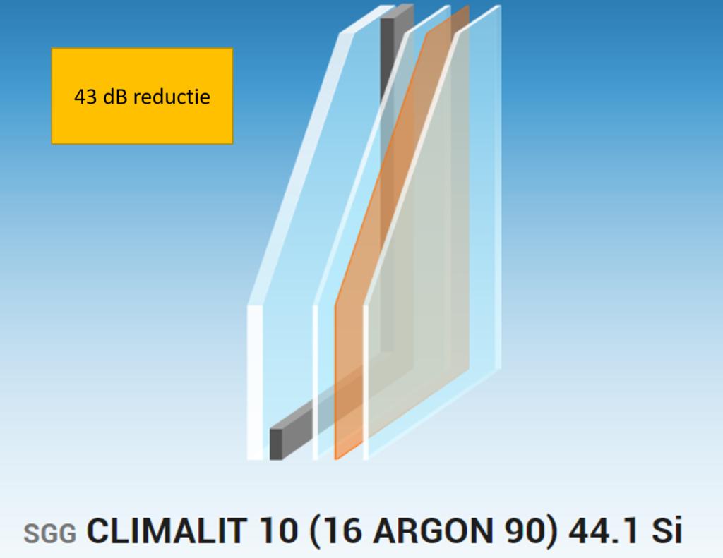 43 dB Glas 10-16-44.1 silence Euro 110,67 per m2