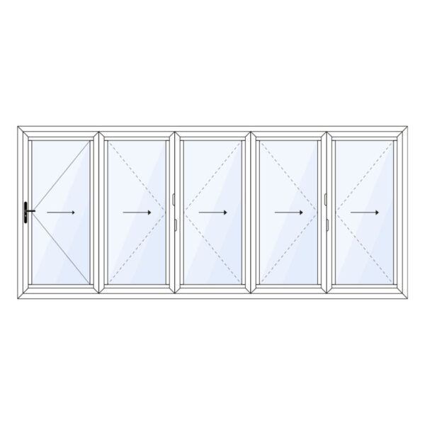 aluminium vouwwand 5 delig met loopdeur meevouwend op maat kopen